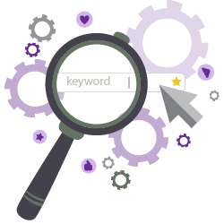 Identifying important keywords for your business